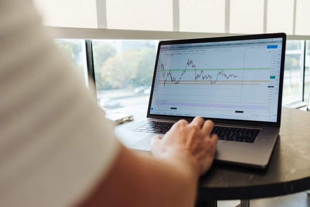 Hypothesis Testing In Trading