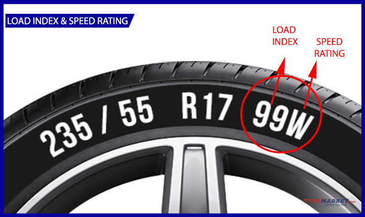 Tyre's Load Index
